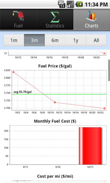 GasLog - Gas Mileage Tracker screenshot 5