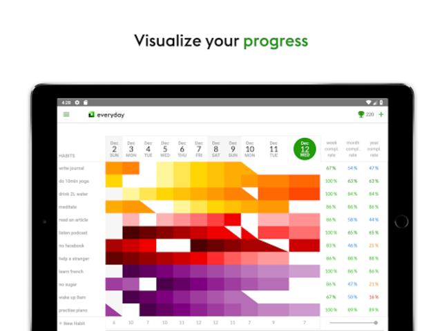 everyday | Habit Tracker & Bullet Journal screenshot 9