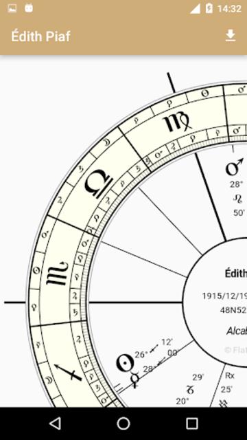 Astrology Charts screenshot 4
