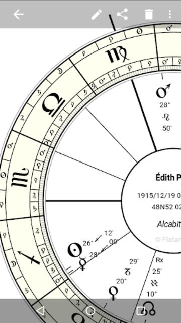 Astrology Charts screenshot 8