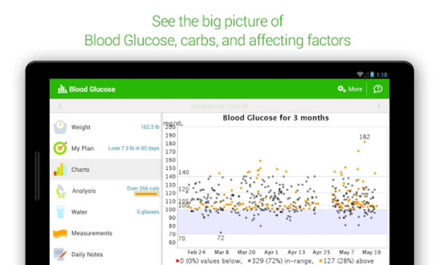 Diabetes & Diet Tracker screenshot 18