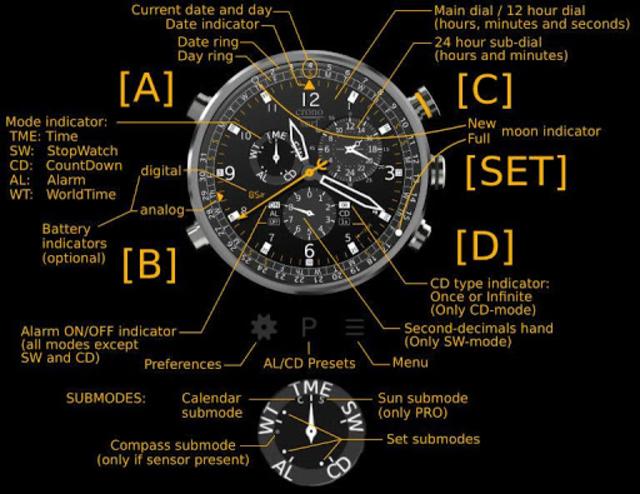 Cronosurf Wave Pro watch screenshot 6