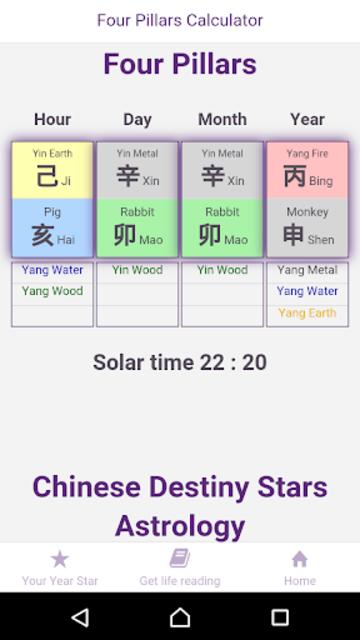 Chinese Zodiac 2019 Destiny Stars Astrology
