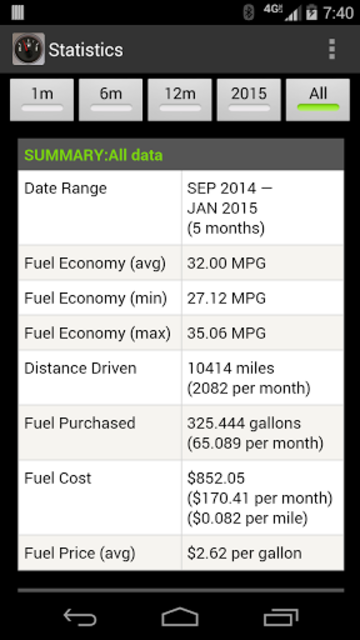FillUp - Gas Mileage Log screenshot 7