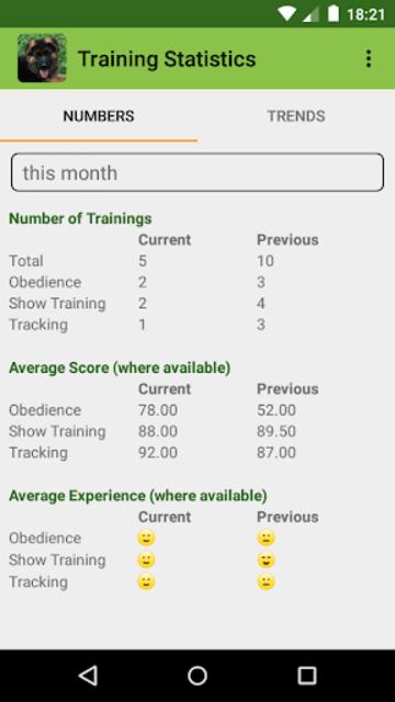 DogScroll - Dog Training Diary screenshot 6