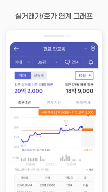 호갱노노 - 아파트 실거래가 조회 1등 부동산앱 screenshot 4