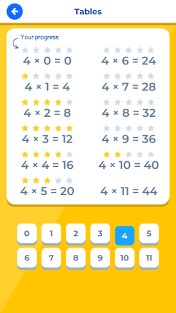 Multiplication Table IQ / Times Tables screenshot 5
