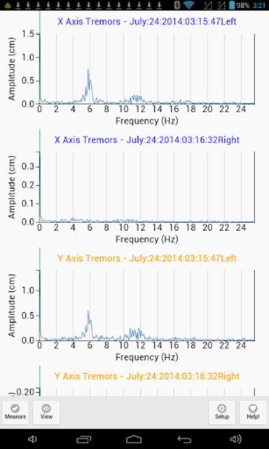 TremWatch(TM) Hand Tremor Test screenshot 22