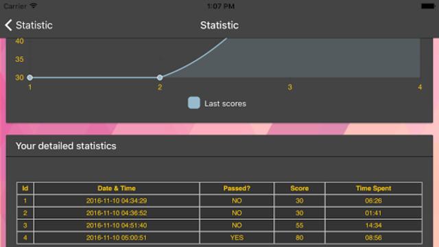 ECG Master: Quiz & Explanation screenshot 5