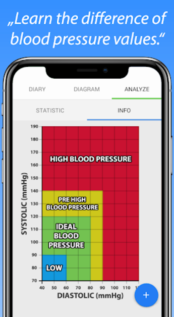 Blood Pressure Diary screenshot 23