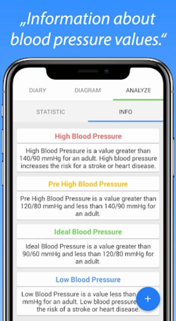 Blood Pressure Diary screenshot 24