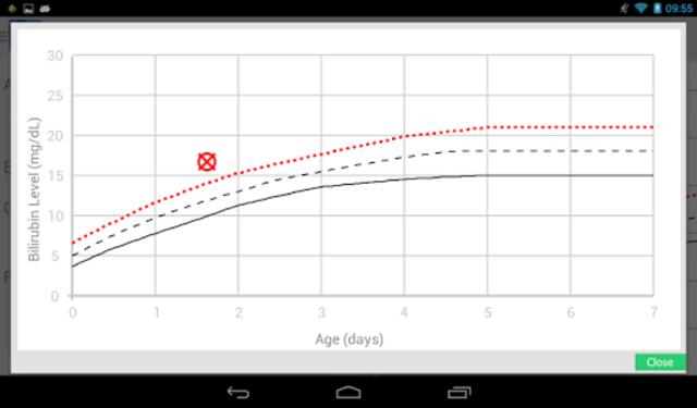 Phototherapy Calculator screenshot 6