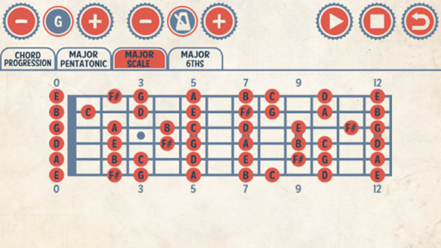 Country Guitar Jam Tracks screenshot 2