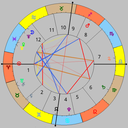 Icon for Planetdance Astrology