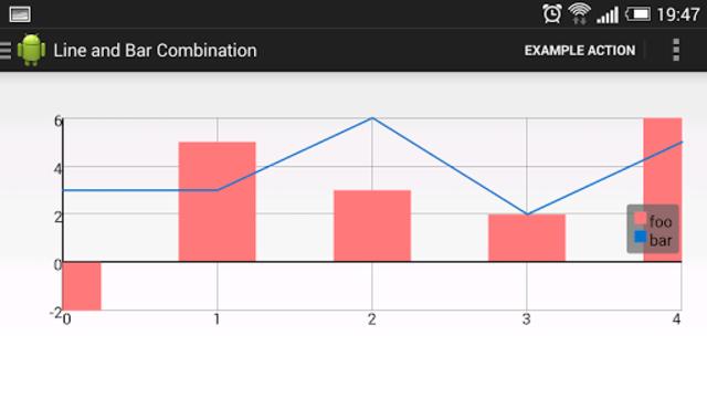 GraphView Demos screenshot 3