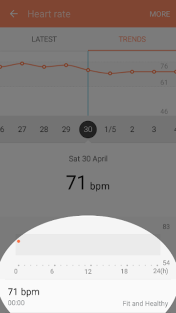 Fit and Healthy screenshot 3
