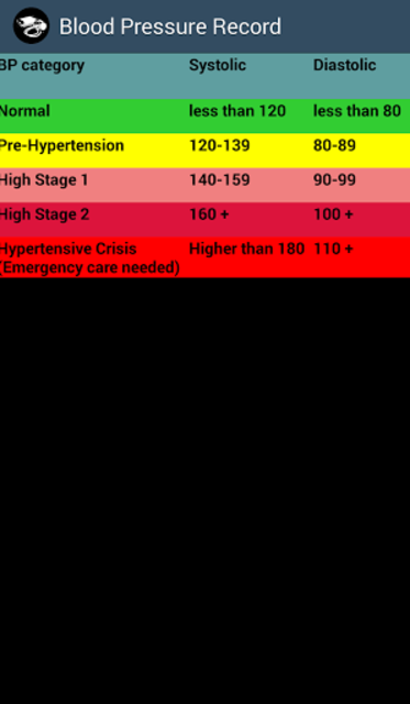 Keep Blood Pressure Record screenshot 6