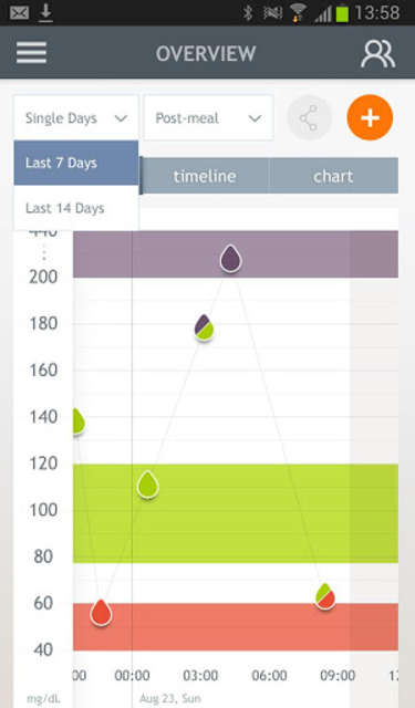 Dario Blood Glucose Tracker & Logbook for Diabetes screenshot 10