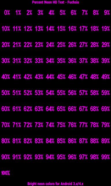 BN Pro Percent-b Neon HD Text screenshot 4
