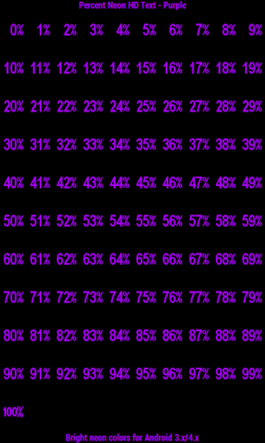BN Pro Percent-b Neon HD Text screenshot 5