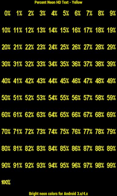 BN Pro Percent-b Neon HD Text screenshot 6