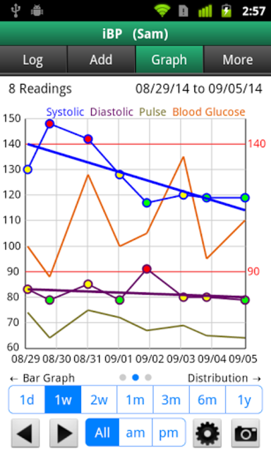 iBP Blood Pressure screenshot 2