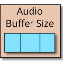 Icon for Audio Buffer Size