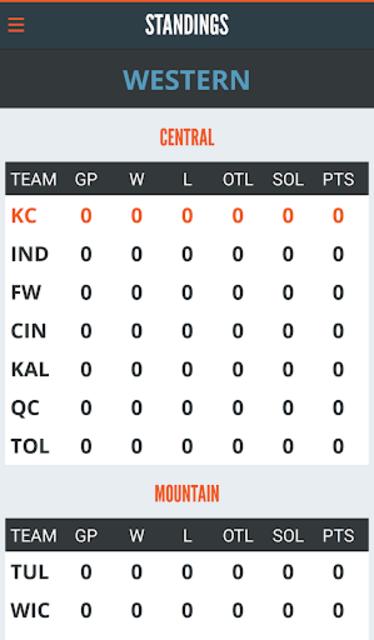 Kansas City Mavericks screenshot 5