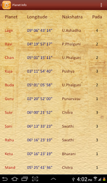 Adithya: Astrology screenshot 4
