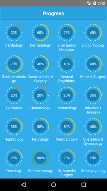 Prognosis : Your Diagnosis screenshot 6