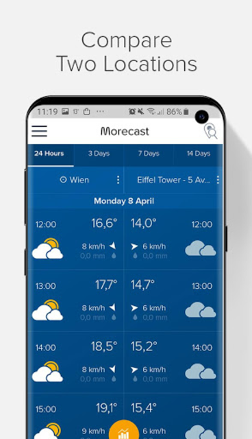 Weather Forecast, Radar & Widgets - Morecast screenshot 6