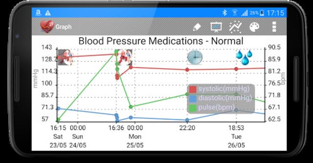 Diabetes, Blood Pressure, Health Tracker App screenshot 5