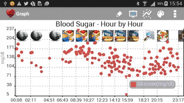 Diabetes, Blood Pressure, Health Tracker App screenshot 9