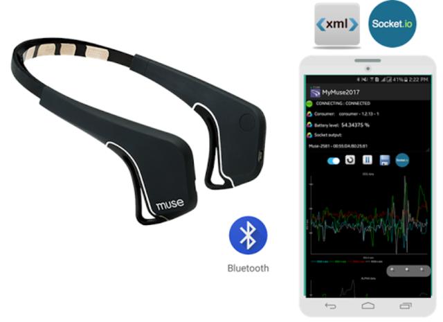 EEG Lab for muse 2016 headband