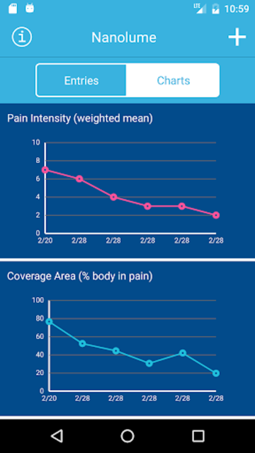 Pain Tracker & Diary screenshot 5