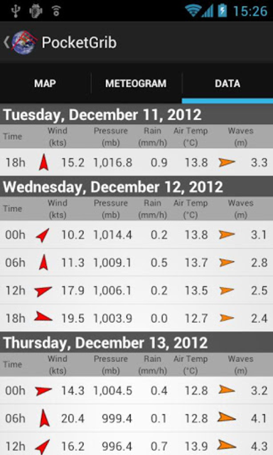 PocketGrib Lite screenshot 3