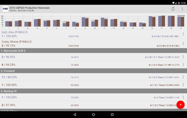 PractiScore Competitor screenshot 6