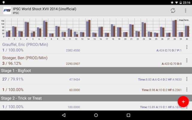 PractiScore Competitor screenshot 7
