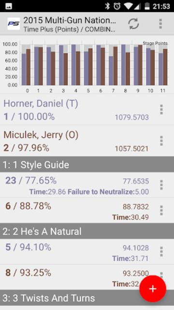 PractiScore Competitor screenshot 4