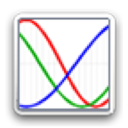 Icon for Daily Biorhythm
