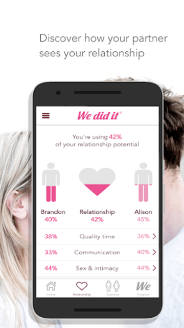 We Did It - Relationship Method screenshot 4