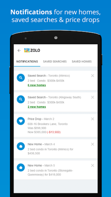 Real Estate in Canada by Zolo screenshot 15