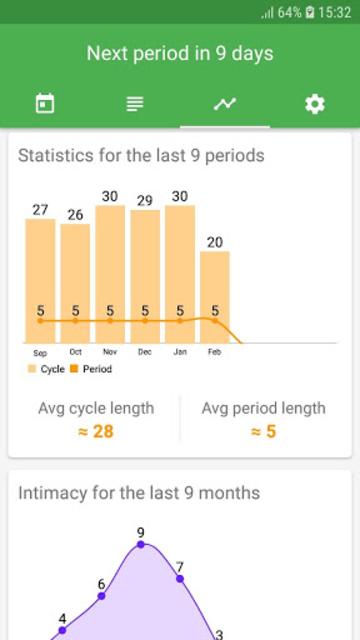 Period Tracker screenshot 2