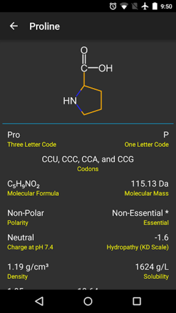Amino Acids QUIZ screenshot 2