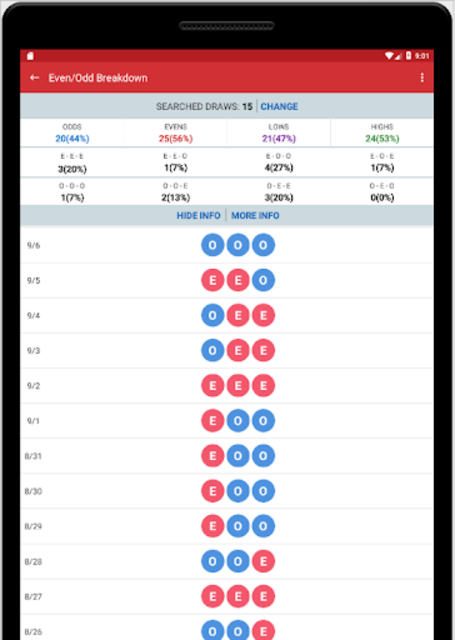 Pick 3 & Cash 3 -  Lottery Results & Predictor screenshot 9