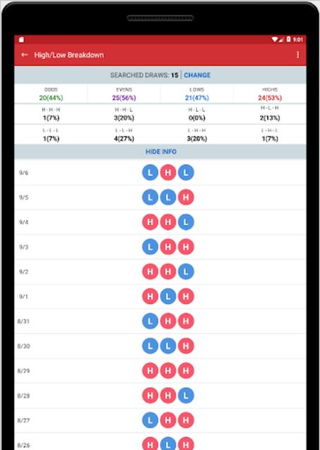 Pick 3 & Cash 3 -  Lottery Results & Predictor screenshot 10