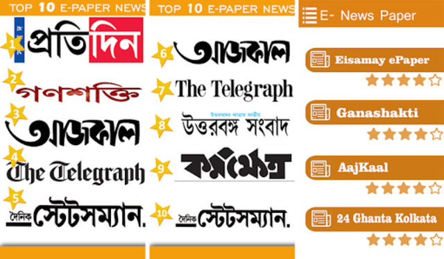 About: Bengali News:ABP Ananda,24 Ghanta,zee bangla Ranks (Google