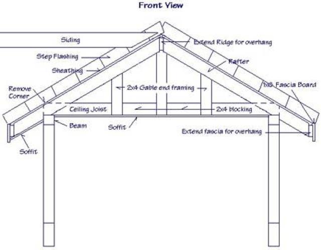 Roof Framing Design screenshot 3
