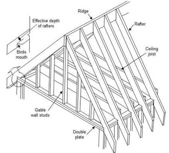 Roof Framing Design screenshot 4
