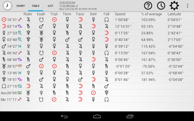 Astrology: Horary Chart screenshot 10